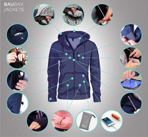 BauBax Jackets.jpg