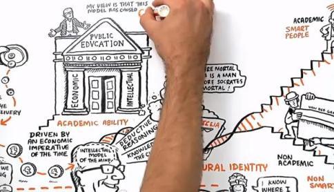 Cambiare i paradigmi dell'educazione_welovemercuri.jpg