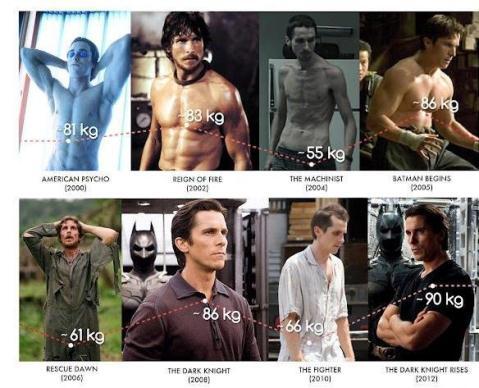 Christian Bale_andamento_pezo.jpg