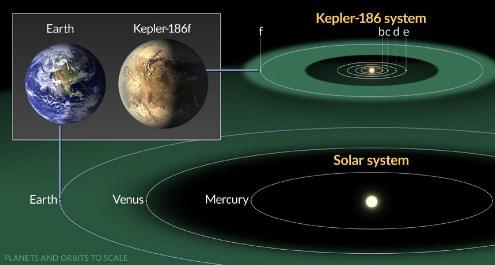 Kepler 186f_.jpg