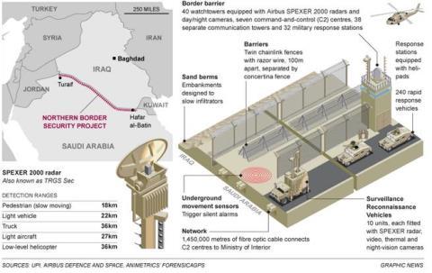 La grande muraglia araba.jpg