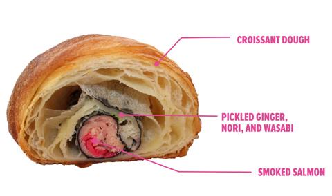 Sushi Croissant_welovemercuri.jpg
