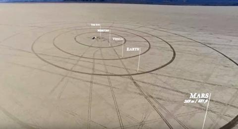 il sistema solare in scala.jpg