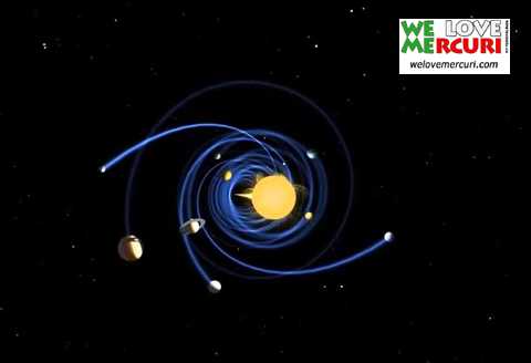 moto elicoidale del sistema solare_welovemercuri.jpg